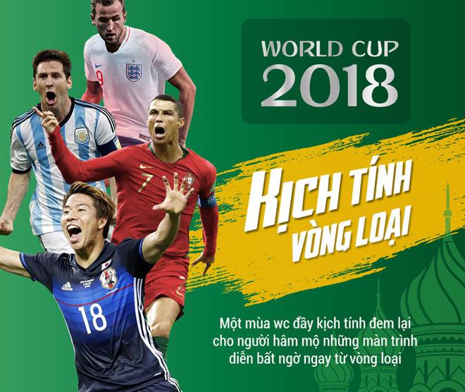 World Cup 2018: Kịch tính vòng bảng - 1
