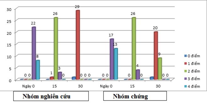 Hoa Kỳ công bố Việt Nam chế tạo thành công chế phẩm kiểm soát đờm, ho, khó thở, COPD - 3