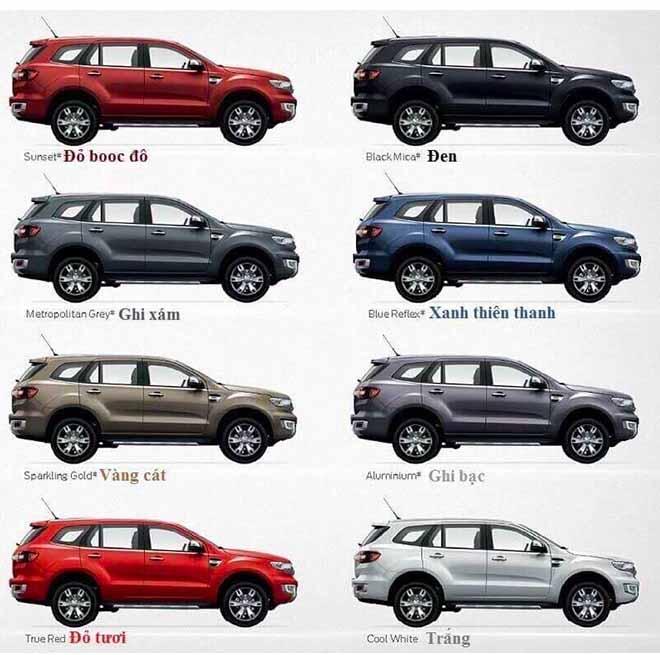 Mua xe Ford Everest 2019 với mức giá ưu đãi - Mẫu xe SUV thu hút mọi ánh nhìn - 1