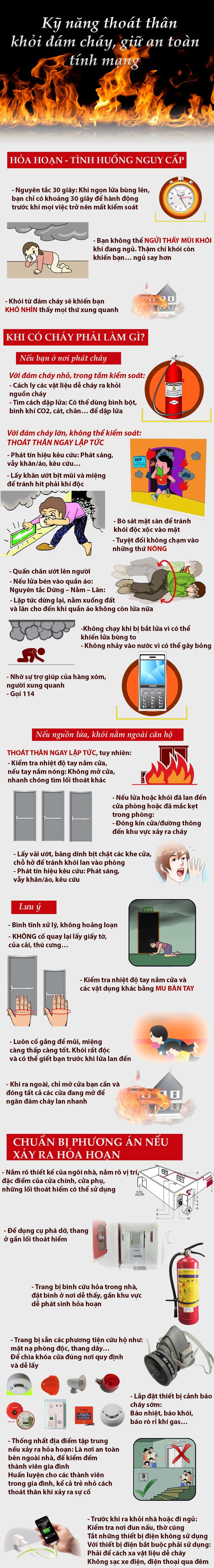 Thảm hoạ cháy 8 người chết ở Hà Nội: Kỹ năng thoát thân khỏi đám cháy - 1