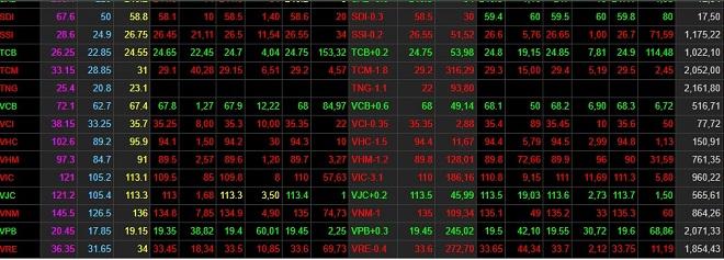 Tài sản của tỷ phú Phạm Nhật Vượng biến động mạnh - 1