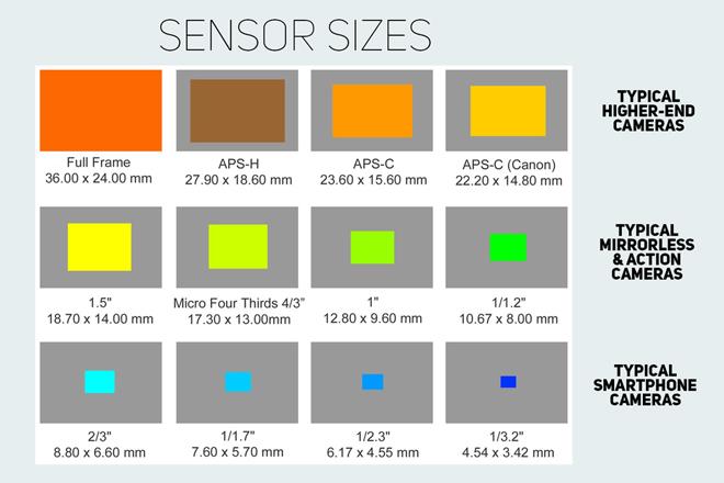 Galaxy Fold sẽ mở ra cánh cửa cho smartphone có màn hình gập lại tương lai - 3