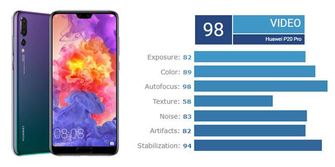 5 smartphone tuyệt đỉnh về quay video hiện nay: Không có iPhone - 3