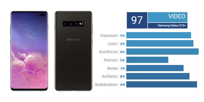 5 smartphone tuyệt đỉnh về quay video hiện nay: Không có iPhone - 6