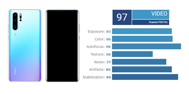 5 smartphone tuyệt đỉnh về quay video hiện nay: Không có iPhone - 5