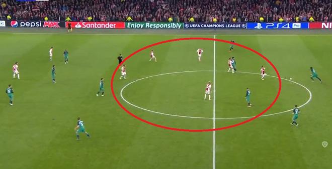 Tottenham may mắn vào chung kết C1: Liverpool có ngây thơ như Ajax? - 2
