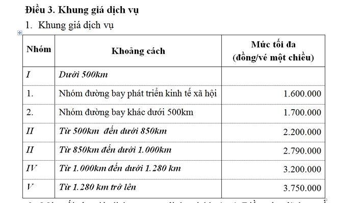 Bộ Giao thông chính thức áp khung giá vé máy bay nội địa - 2