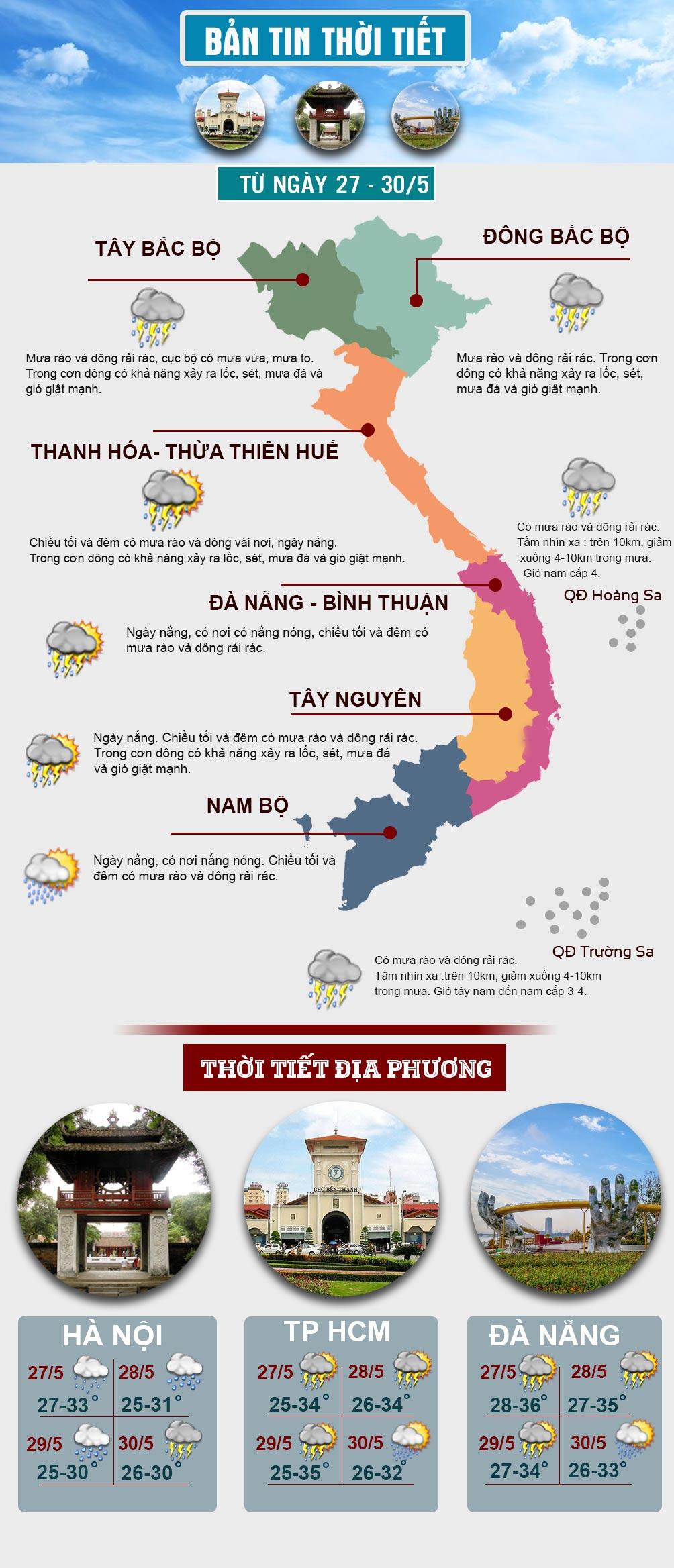 Miền Bắc mưa lớn diện rộng, miền Nam mưa nắng thất thường - 1