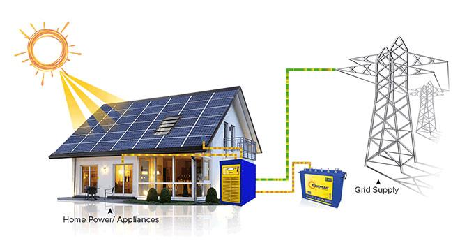 Điện mặt trời áp mái – Hệ thống năng lượng tương lai - 3