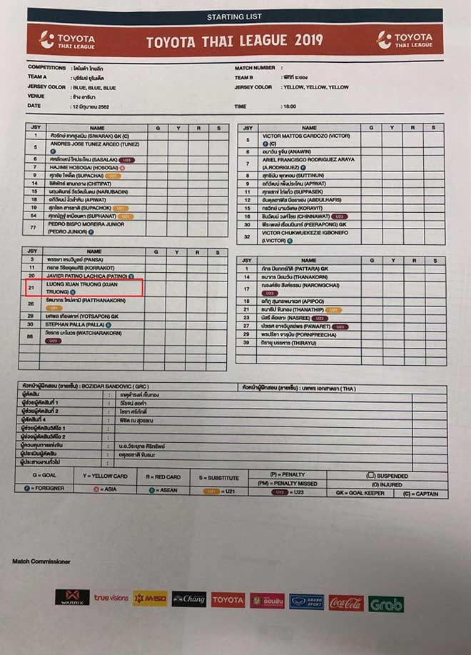 Buriram United - PTT Rayong: Tung đòn sắc lẹm, đội Xuân Trường hân hoan (Hiệp 1) - 2