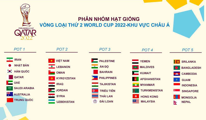 """ĐT Việt Nam sẽ đối đầu """"hàng khủng"""" nào từ nay đến hết 2019? - 2"""