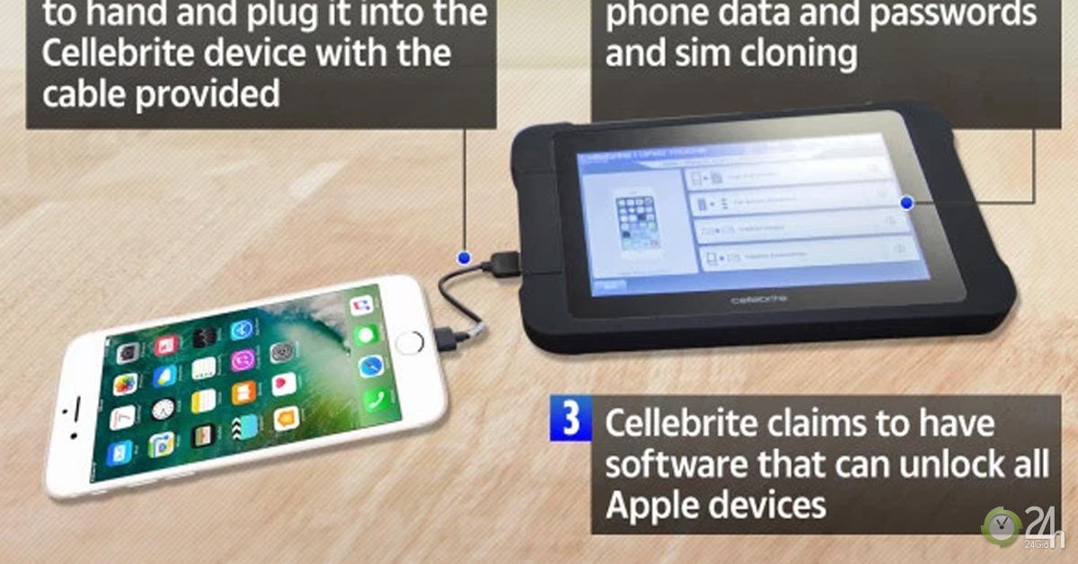 Cảnh báo: Người dùng iPhone cần cẩn trọng với thiết bị này để tránh lộ dữ liệu trên máy-Thời trang Hi-tech