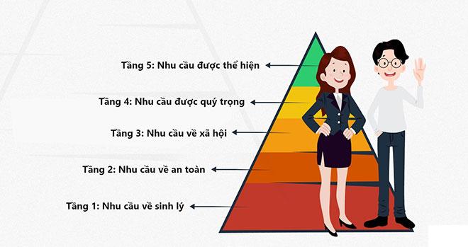 O2O: Cá nhân hoá dữ liệu khách hàng bài toán cho doanh nghiệp Việt trong kỷ nguyên số! - 4