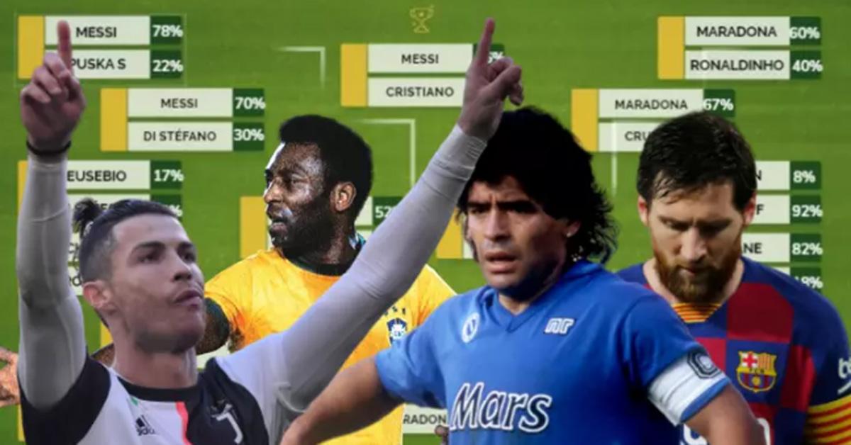 Ronaldo hạ Messi đoạt ngôi Cầu thủ vĩ đại nhất, khoe 6 múi như nam thần