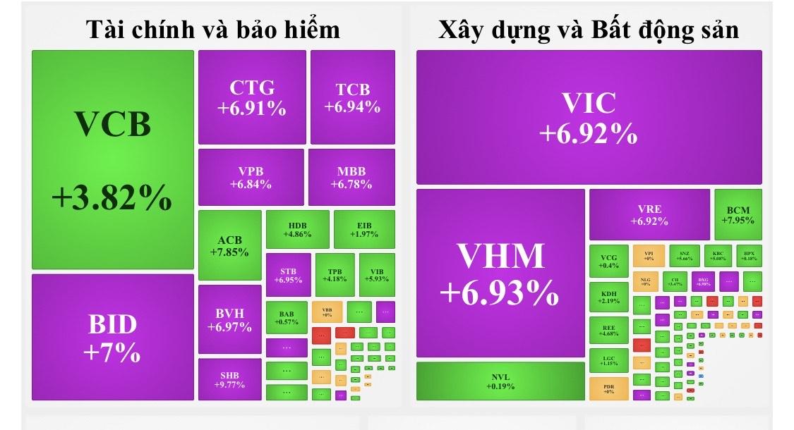 """Tin tốt về dịch Covid-19 tại Việt Nam khiến tiền lại """"ồ ạt"""" chảy vào túi các tỷ phú - 2"""