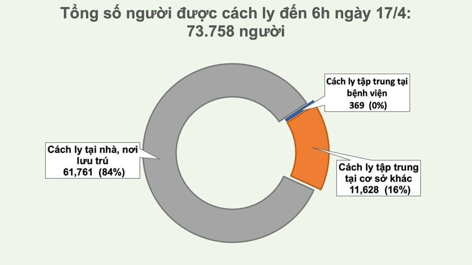 24h qua, Việt Nam không ghi nhận ca nhiễm Covid-19, 3 bệnh nhân nặng tiến triển tốt - 2
