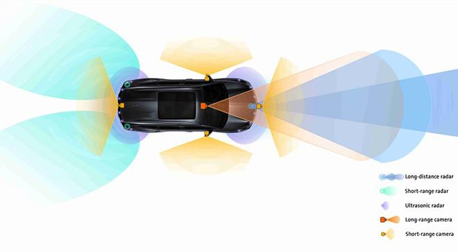Chevrolet blazer 2020 chốt giá bán từ 860 triệu đồng