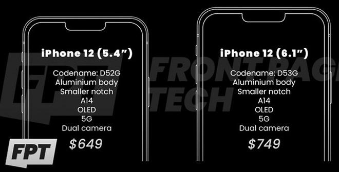 iPhone 12 giá rẻ bất ngờ là điểm nhấn thu hút iFan trong tuần này - 2