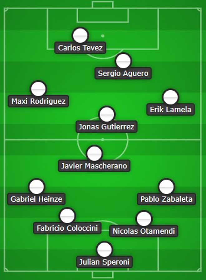Siêu đội hình SAO Argentina ở Ngoại hạng Anh: Man City vượt mặt MU - 2
