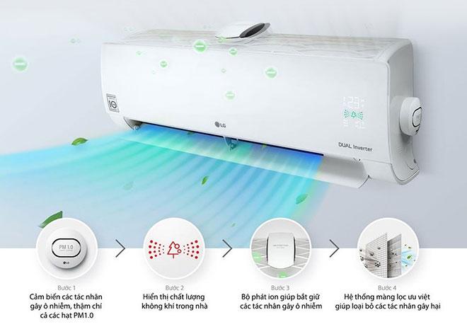 Công nghệ lọc khí nào lọc được bụi mịn PM 1.0? - 3