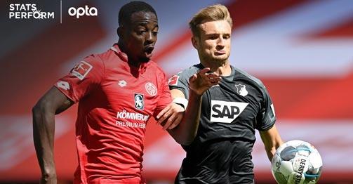 Video highlight trận Mainz 05 - Hoffenheim: Thoát nạn phạt đền vẫn nhận trái đắng
