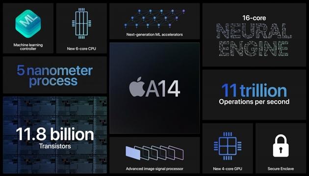 So sánh iPhone 11 và 12: Điểm khác biệt giữa thông số cấu hình và thiết kế - 7