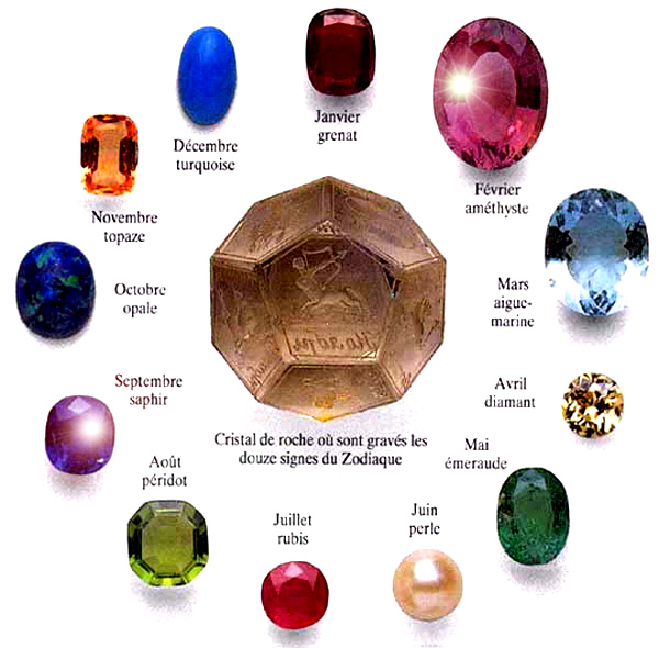 Bí quyết chọn trang sức đá sinh năng lượng may mắn cho 12 cung hoàng đạo - hình ảnh 2