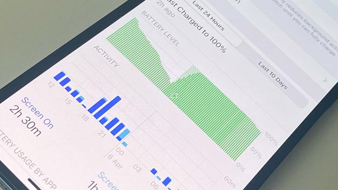 Tính năng triển vọng trên iPhone khiến iFan mừng rơn - 4