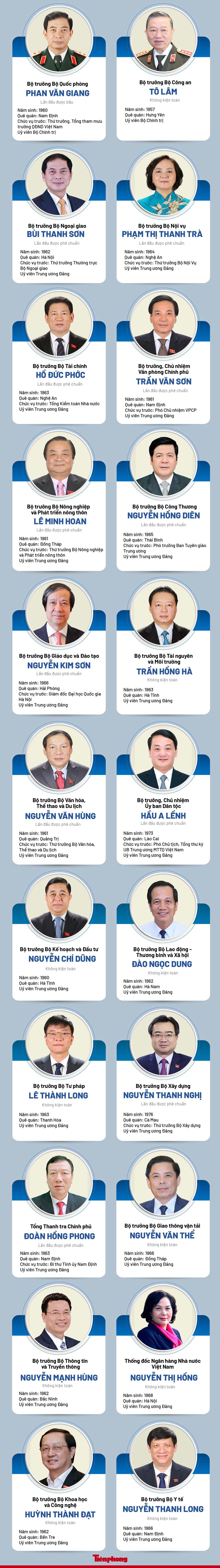Chân dung 28 thành viên Chính phủ sau kiện toàn - 2