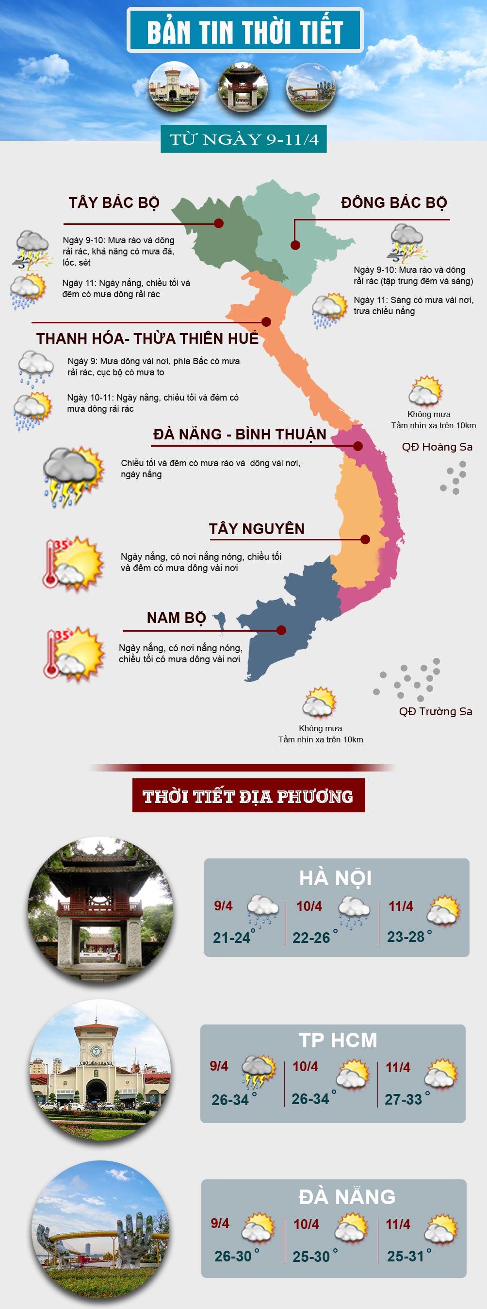Miền Bắc đón không khí lạnh, miền Nam có nơi nắng nóng - 1
