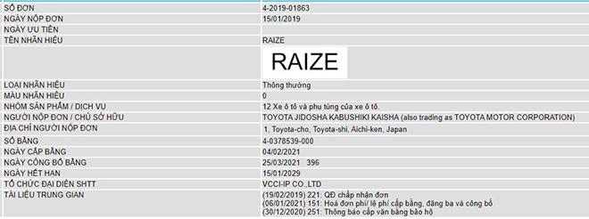 Toyota Raize nhiều khả năng xuất hiện tại thị trường Việt Nam - 3