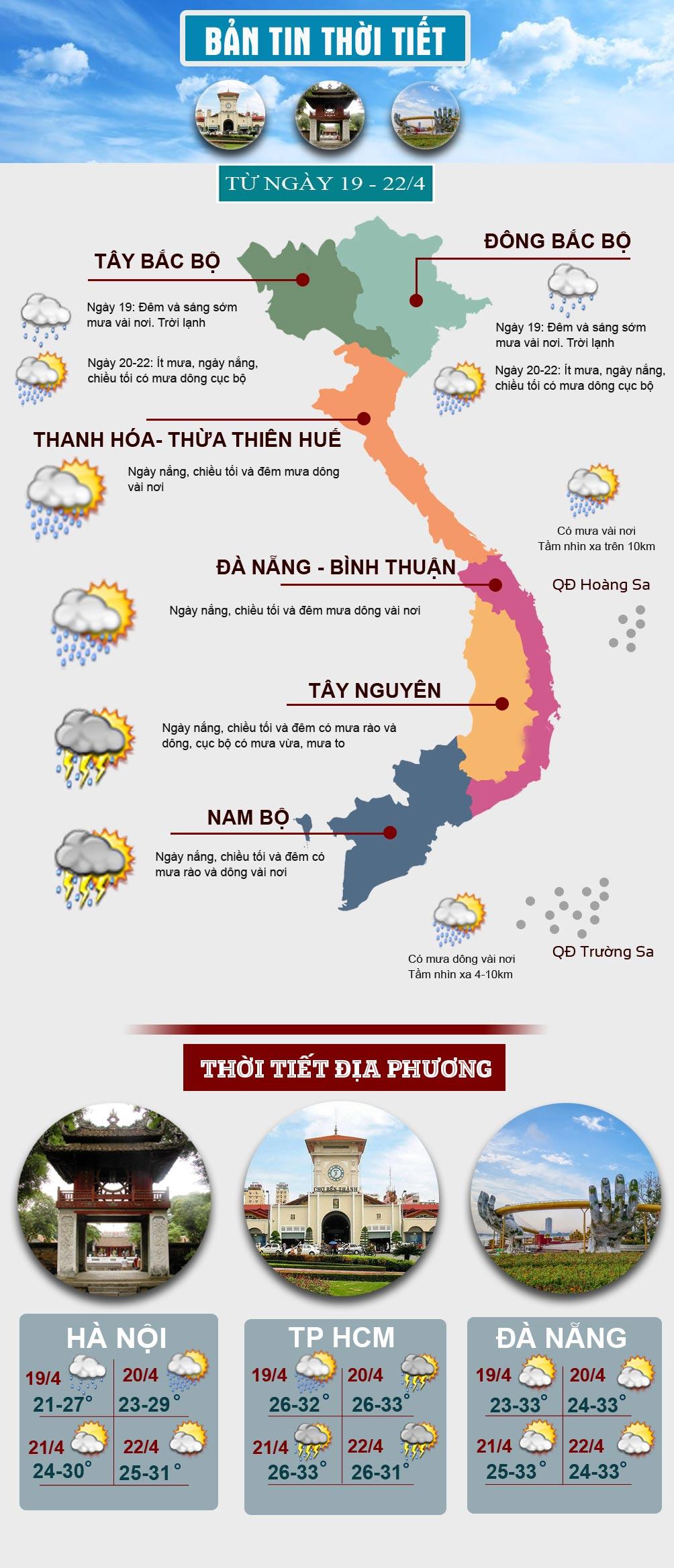 Đợt mưa dông tầm tã ở miền Bắc còn kéo dài đến khi nào? - hình ảnh 1