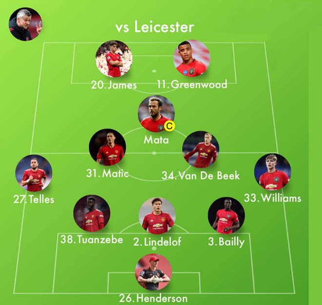 """Nghi án MU phá top 4: Dùng đội """"lởm"""" đấu Leicester, dốc sức hạ Liverpool - 1"""