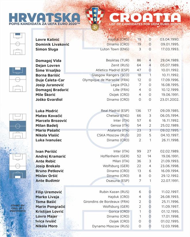 Rực lửa EURO 2021: Bỉ - Croatia chốt quân, Pháp tính gây sốc với Benzema - 3