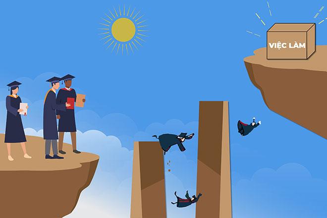 Sinh viên tốt nghiệp và nỗi lo thất nghiệp - 1