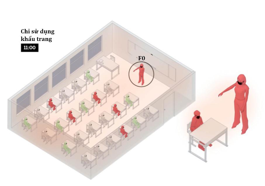 Virus SARS-Cov-2 lây truyền qua không khí như thế nào trong phòng ở, lớp học, quán bar? - 10