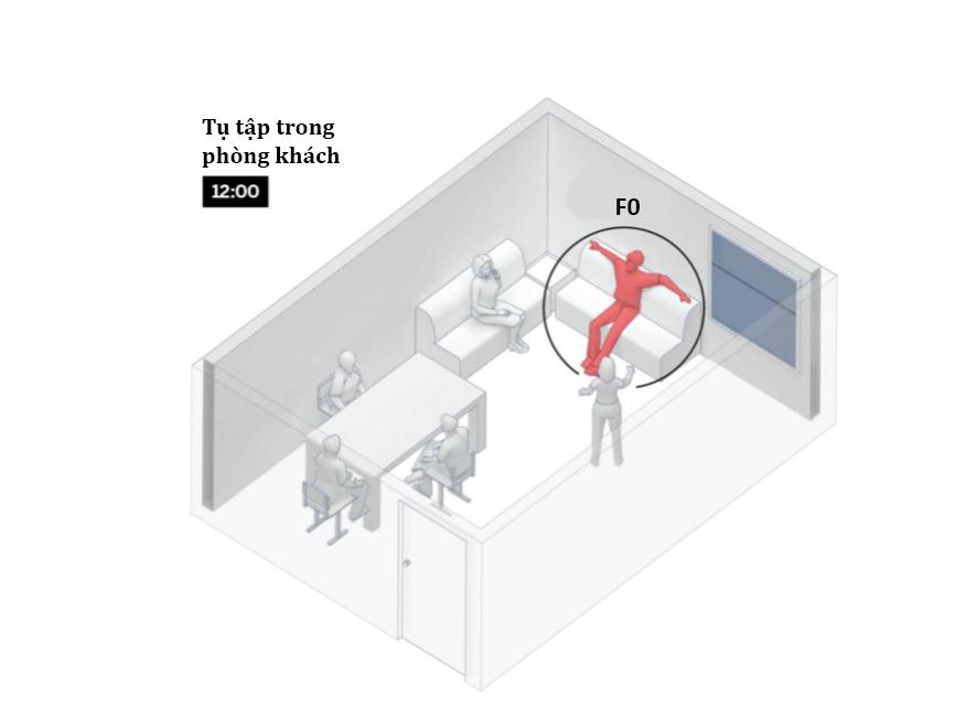 Virus SARS-Cov-2 lây truyền qua không khí như thế nào trong phòng ở, lớp học, quán bar? - 2