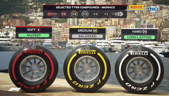 """Đua xe F1, phân hạng Monaco GP: Ferrari """"lột xác"""", Leclerc gặp tai nạn vẫn đoạt pole - 2"""