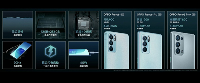 Ra mắt bộ ba Oppo Reno6, Reno6 Pro và Reno6 Pro+, giá từ 10,1 triệu - 1