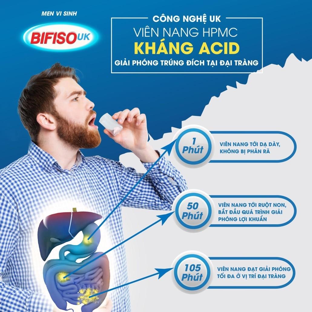 Men vi sinh Bifiso UK– Giải pháp vàng cho người đại tràng từ Anh quốc - 3