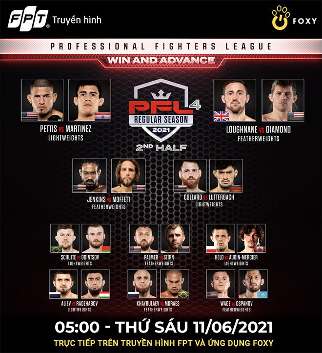 Giải đấu MMA Professional Fighters League - Sàn đấu đối kháng khắc nghiệt quay trở lại vào ngày 11/6 - 1