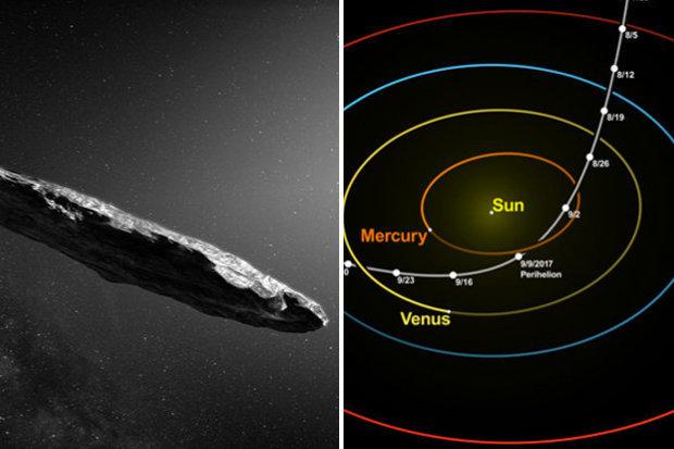 UFO hình điếu xì gà bất ngờ tăng tốc khiến dân mạng đau đầu - 1