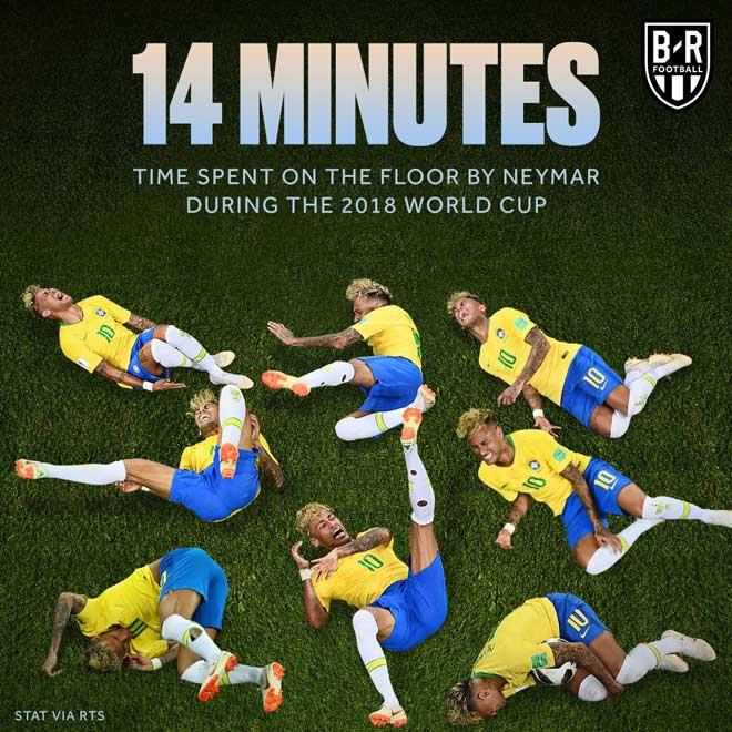 """Brazil lo lắng World Cup: Neymar - Kịch sĩ chân gỗ & """"con nghiện"""" game khét tiếng - 1"""