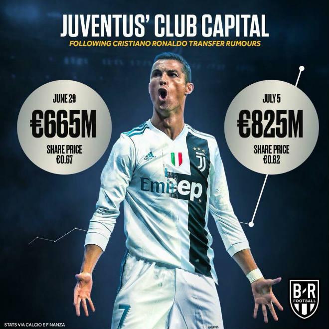 Ronaldo rời Real chấn động: MU vào cuộc, sếp lớn vung tiền tấn đè Juventus - 1