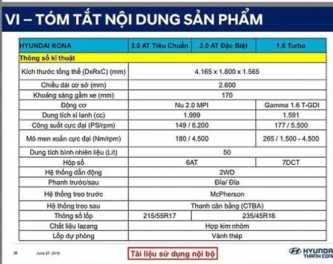 Hyundai Kona lộ thông số kỹ thuật, sắp bán tại Việt Nam - 2