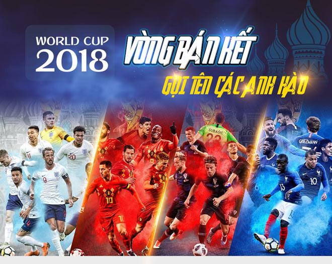 World Cup 2018- Vòng bán kết gọi tên các anh hào ! - 1