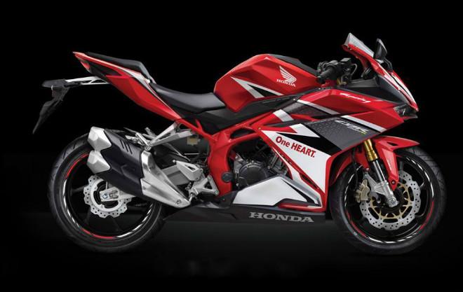 Chi tiết 2018 Honda CBR250RR vừa tiền dân chơi môtô - 4