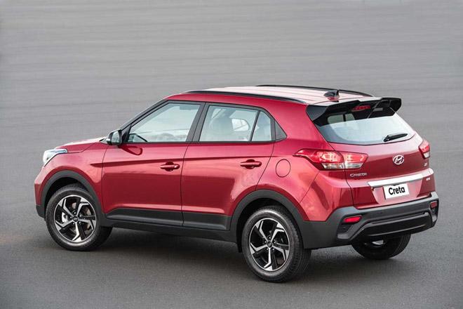 Hyundai Creta ra mắt phiên bản thể thao 2019: Giá bán từ 600 triệu đồng - 2