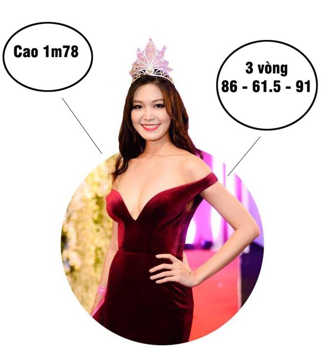Mai Phương Thúy cao nhất, nóng bỏng nhất lịch sử Hoa hậu Việt Nam? - hình ảnh 2