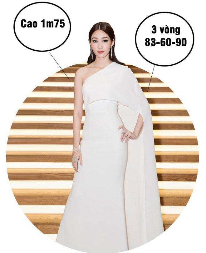 Mai Phương Thúy cao nhất, nóng bỏng nhất lịch sử Hoa hậu Việt Nam? - hình ảnh 3